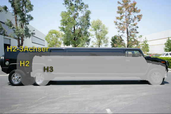 Grössenvergleich Hummer H1-H2-H3
